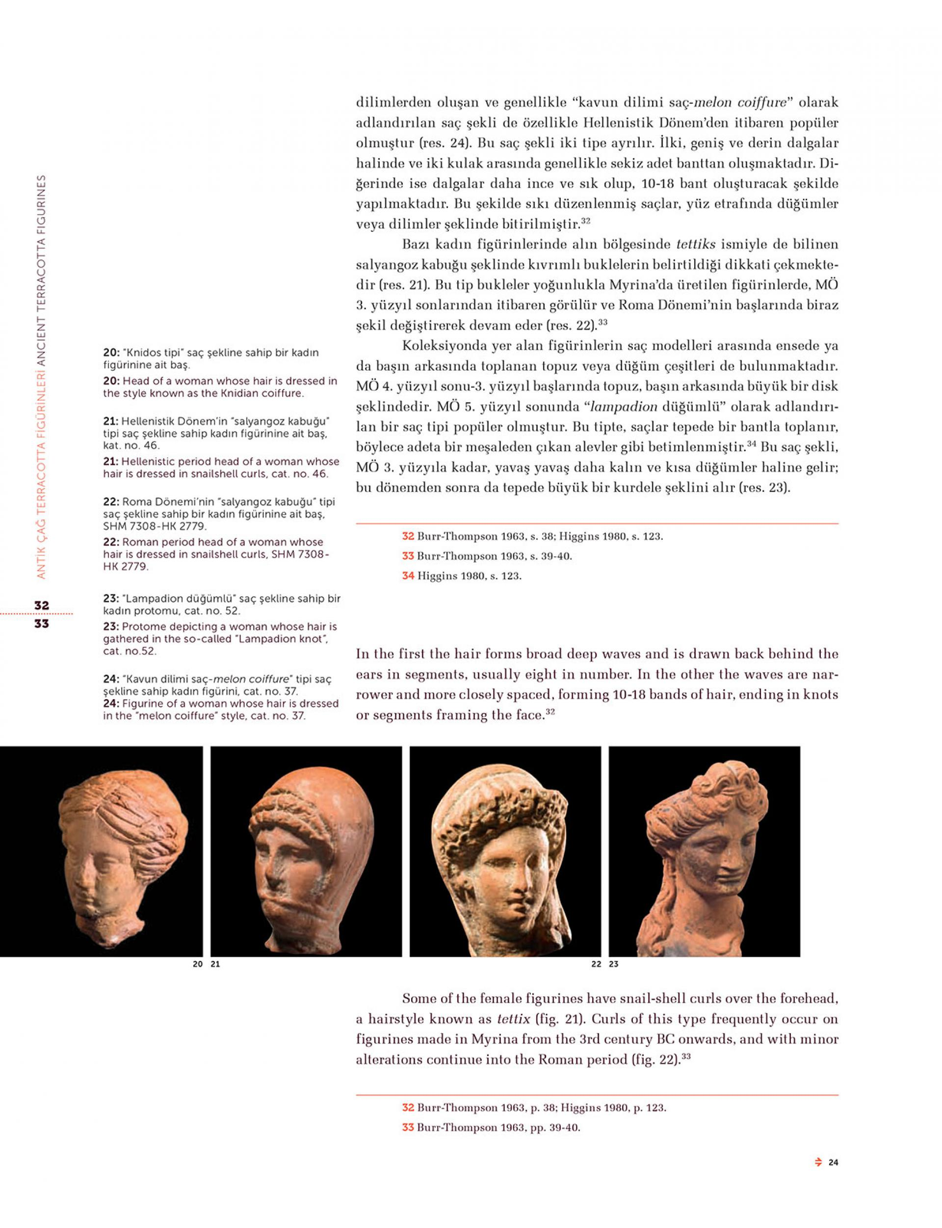 Images In Terracotta - Ancient Terracotta Figurines In The Sadberk Hanım Museum Collection - BOOKS - Sadberk Hanım Museum